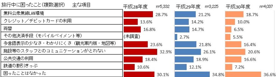 kanko_data
